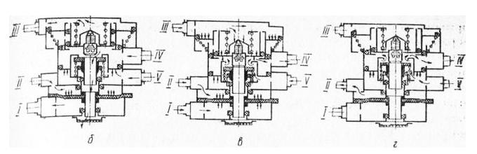 Схема клапана управления тормозами прицепа